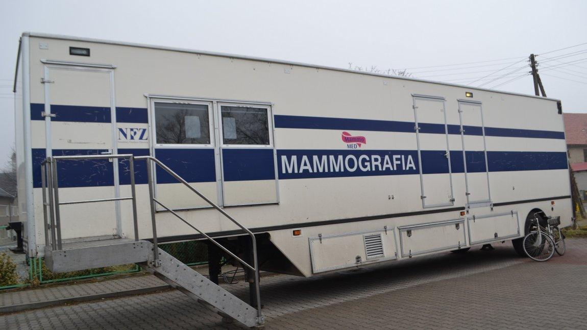 Profilaktyczna mammografia